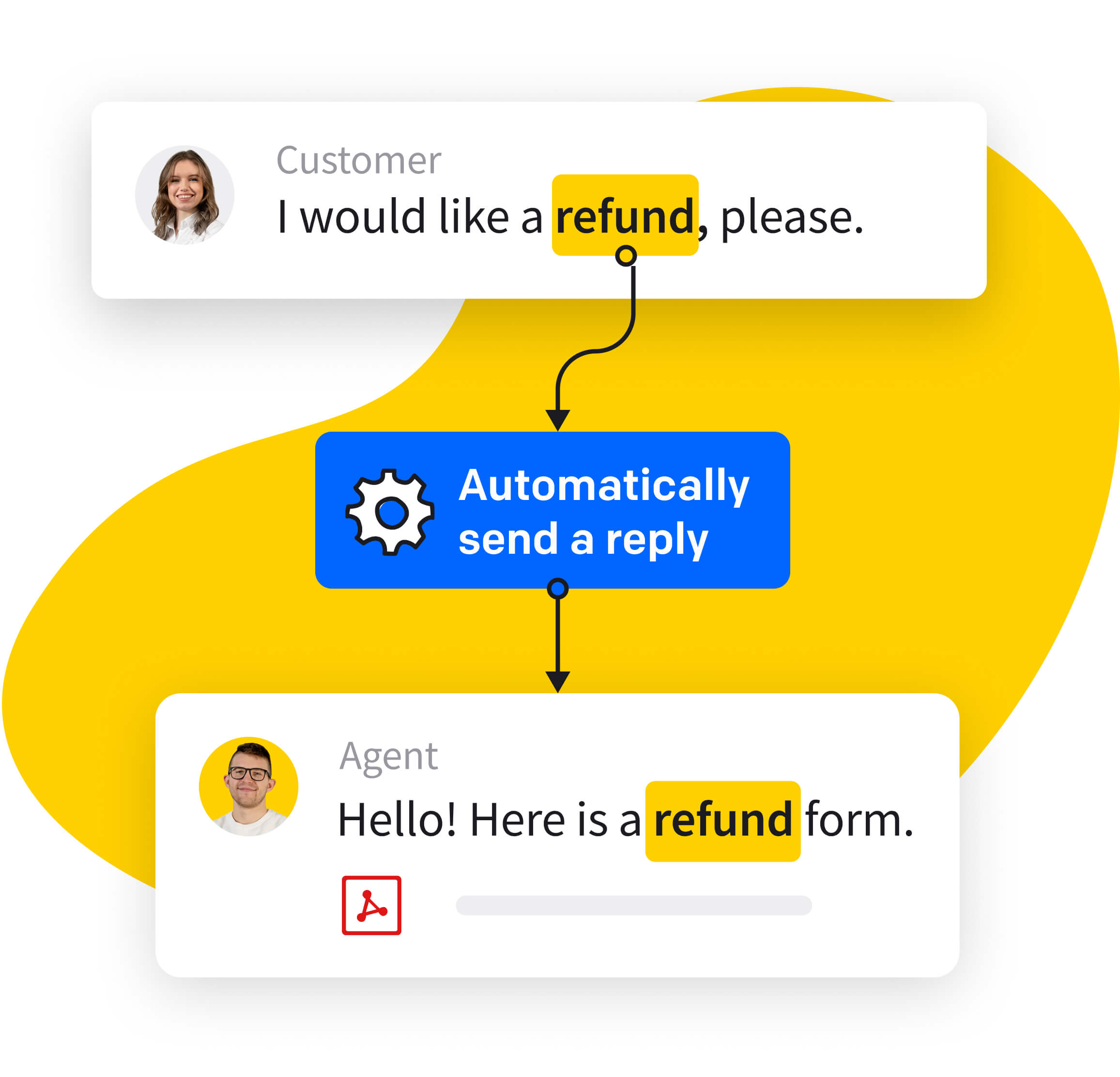 Message from the customer with a refund request, followed by an automatic reply with the refund form