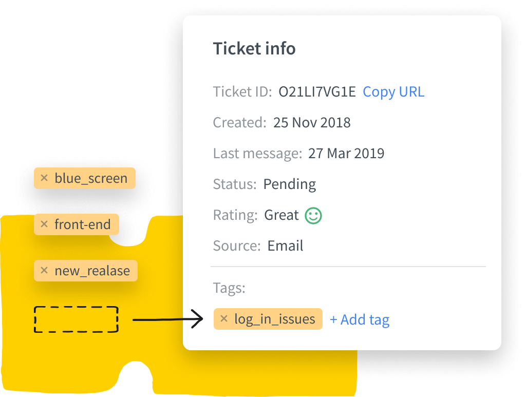 HelpDesk ticket info: the tag section with additional labels