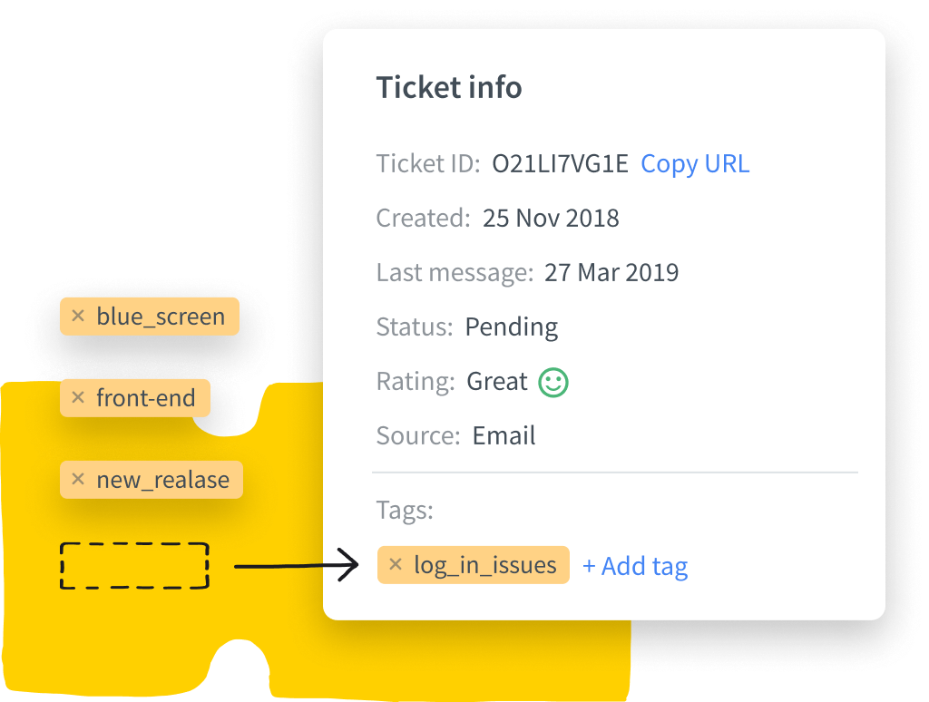 Screenshot of HelpDesk tickets info with several tags