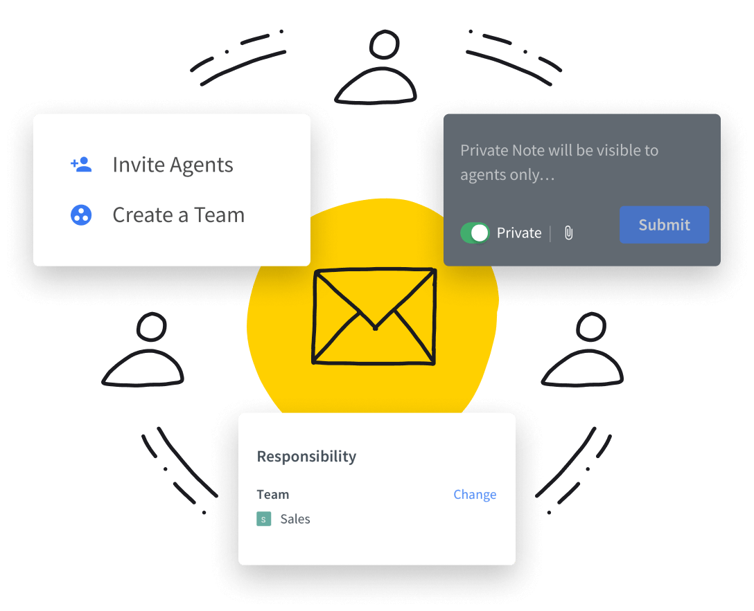 HelpDesk features - screenshots in a circle with user avatars